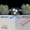 El control de la velocitat dels motors enzimàtics apropa l'ús de nanorobots a la seva aplicació en nanomedicina